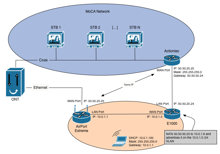 fios wireless router diagram fios automotive wiring diagrams