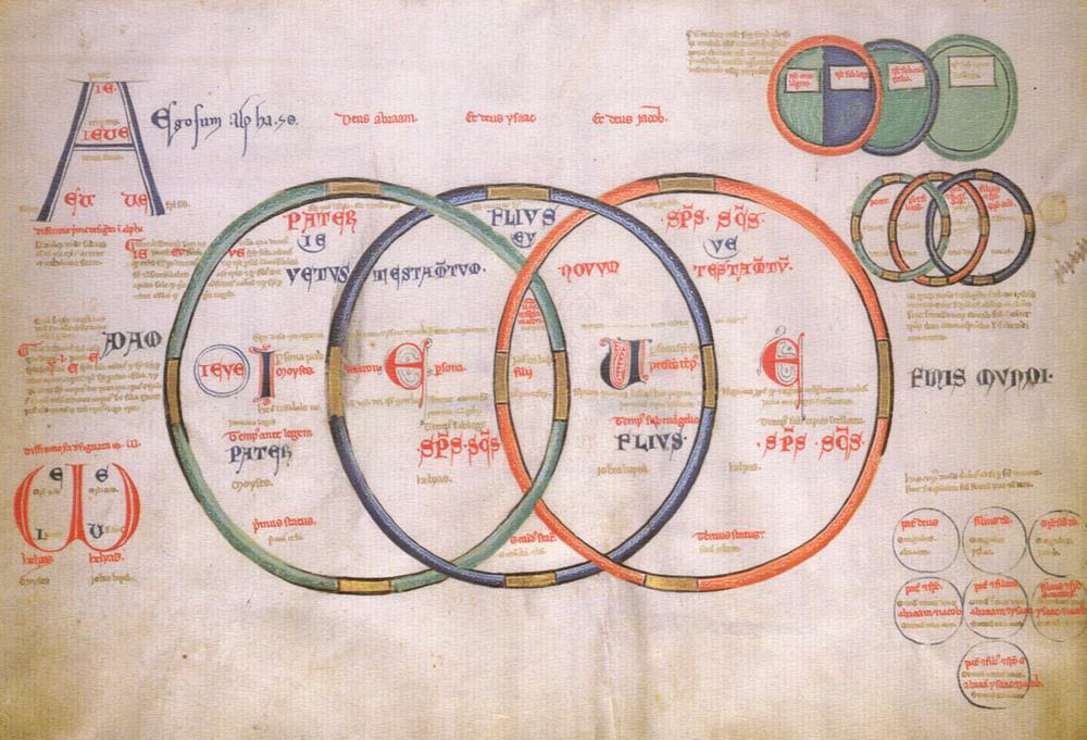 Joachim_Fiore_Three_Status_Trinitarian_Circles.jpg