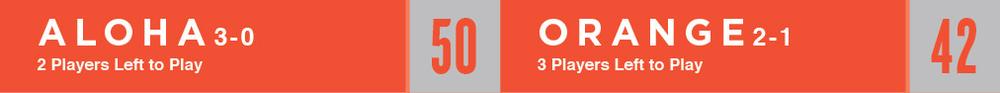 TYDE_Site2012_Peff_Scoreboard_0A-04.jpg