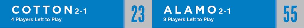 TYDE_Site2012_Peff_Scoreboard_0B-04.jpg