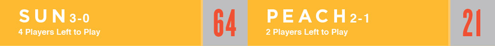 TYDE_Site2012_Peff_Scoreboard_0C-04.jpg