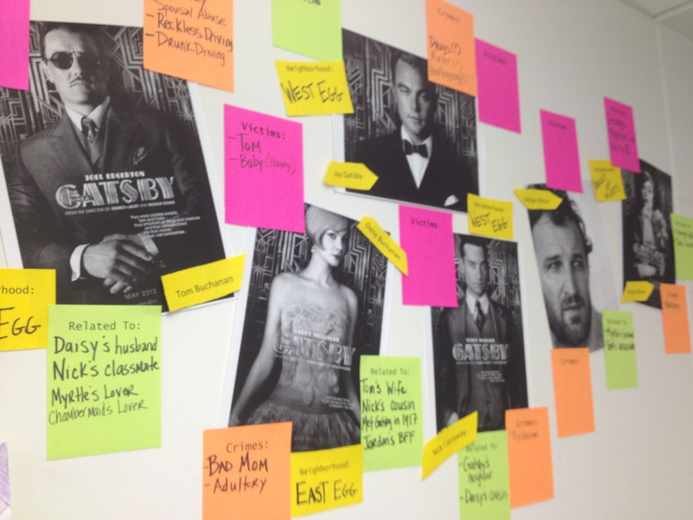This is the wall display I create when I teach The Great Gatsby as a crime novel.