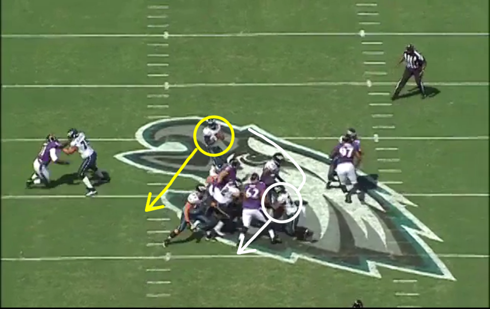 Vick can't even see McCoy. Plus, he's keeping defenders inside, where Vick wants to scramble.