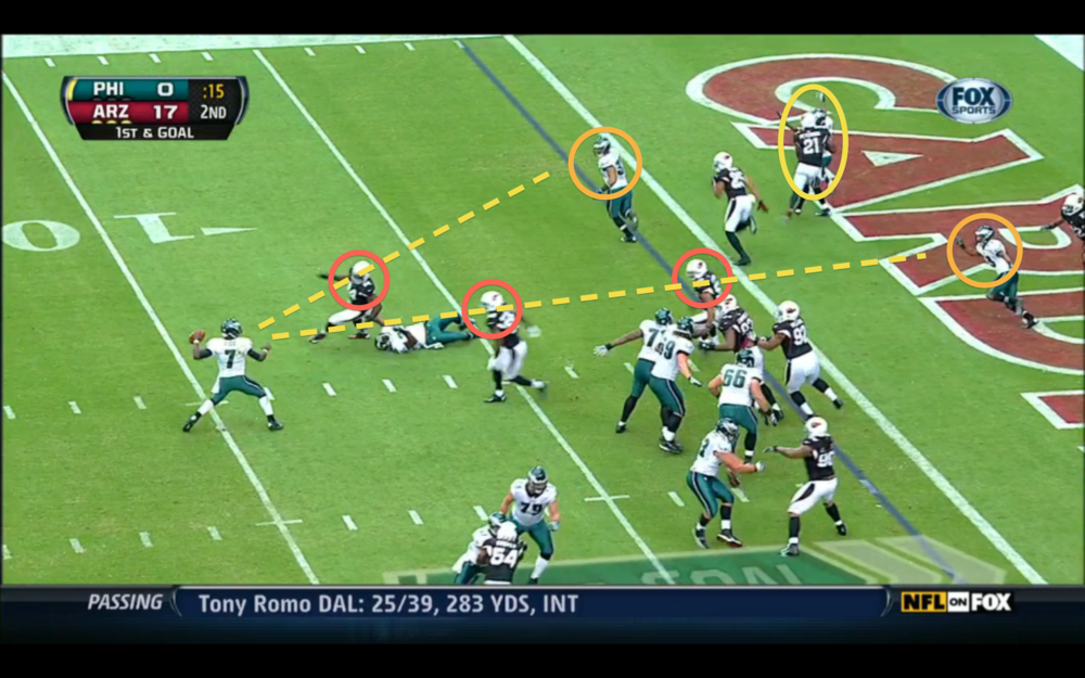 Vick almost throws to Johnson, pump-fakes instead.
