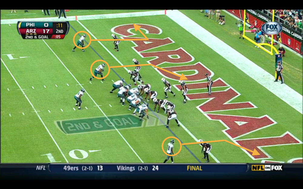 Here's the pre-snap alignment. Jason Avant and Clay Harbor at the top. DeSean below.
