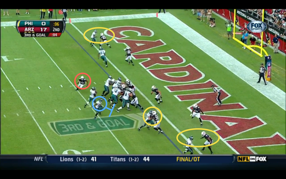 Celek tangled with McCoy's blitzer, so Rhodes is coming free on the other side.