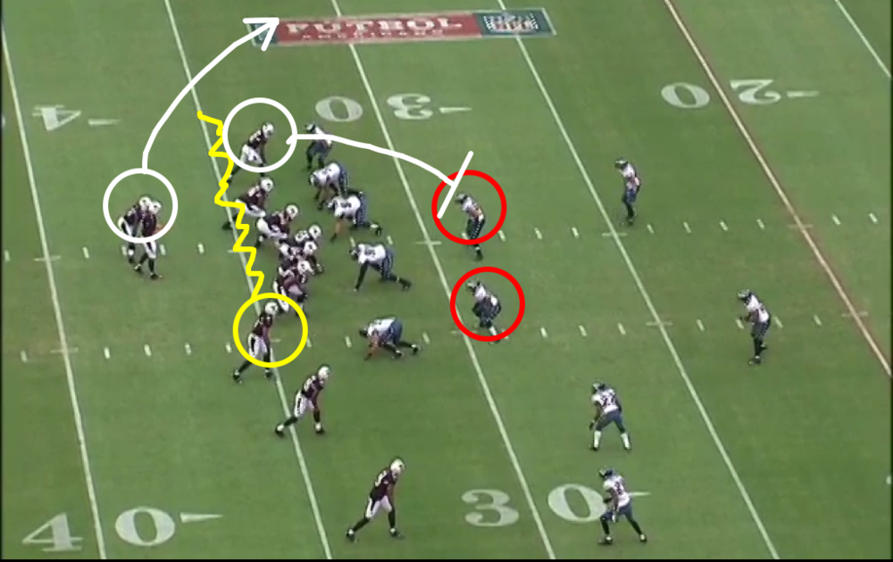 The tight end to the left runs a pick on Kendricks, leaving the RB open in the flat.
