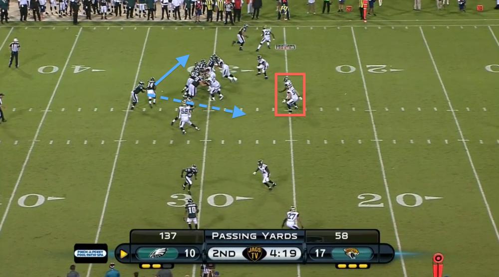 Zone read LBs 6 yard run.png