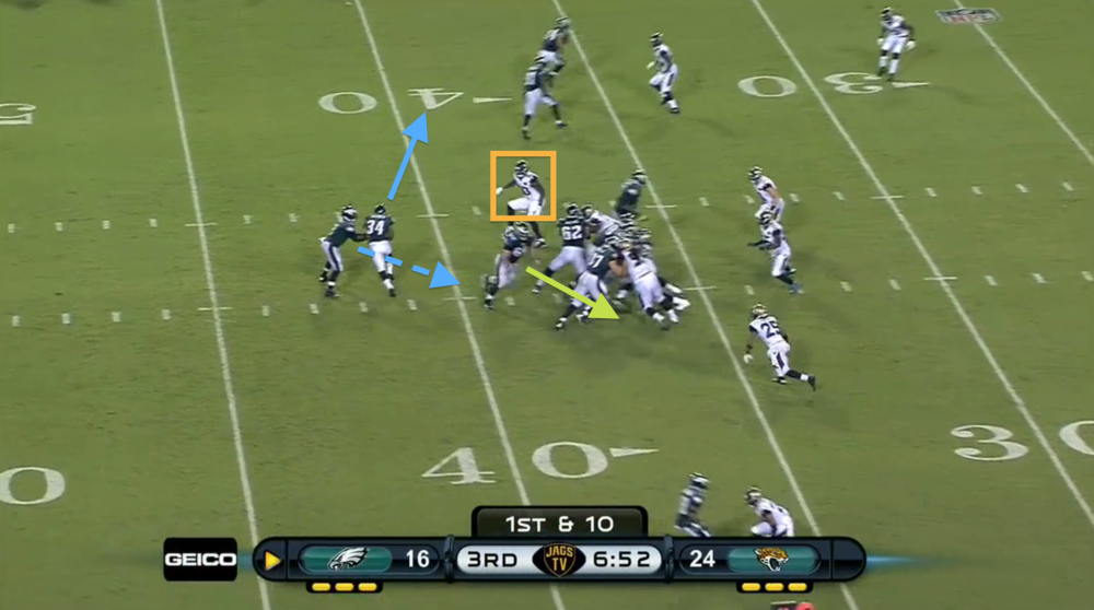 Zone Read pulling guard 11 yards.png