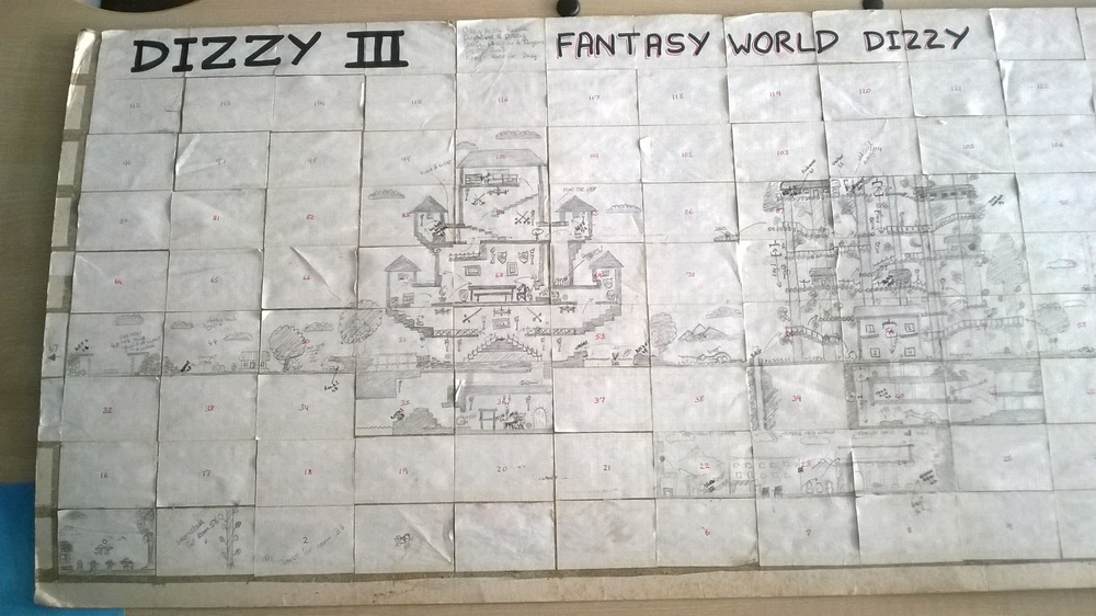 The Fantasy World Dizzy Plan