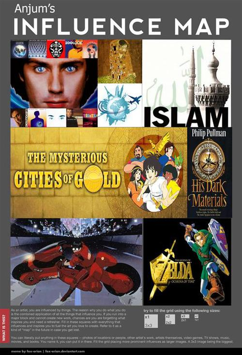 I created this influence map 4 years ago and you can see that MCOG is featured very prominently.