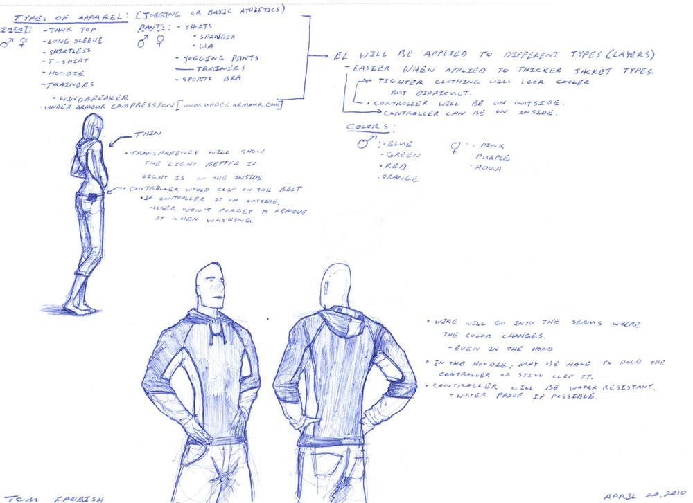 design-concepts-0.jpg