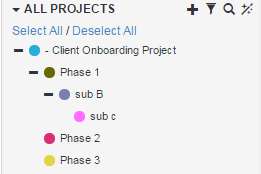 Multi-level project hierarchy