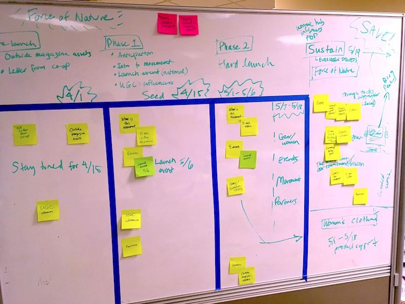 Visualizing a timeline