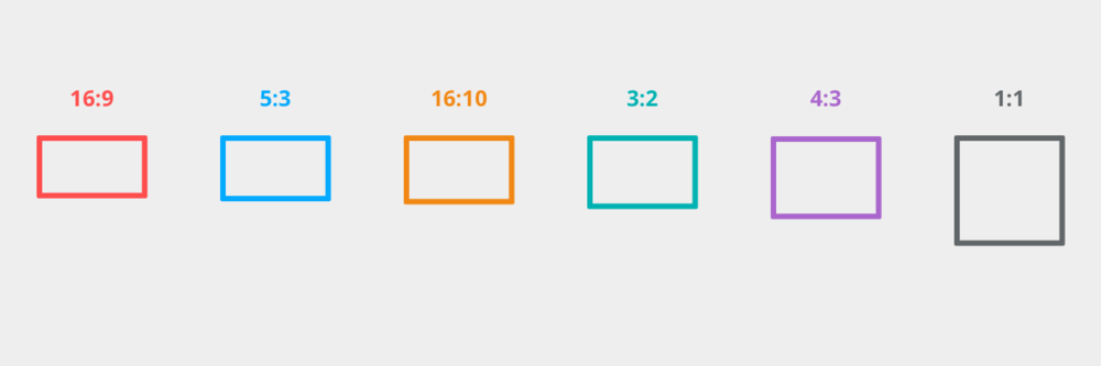 Aspect ratios of Android devices