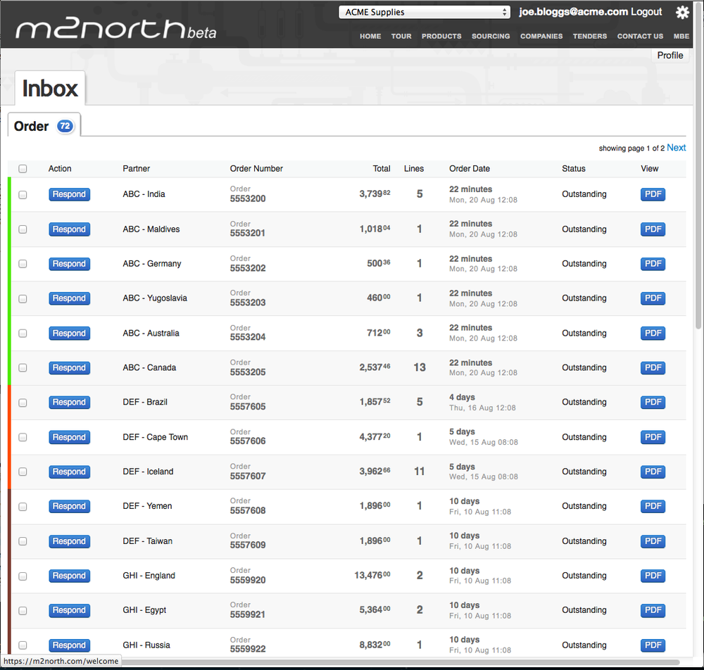 The new inbox from M2North makes it even easier to review, manage and confirm orders.
