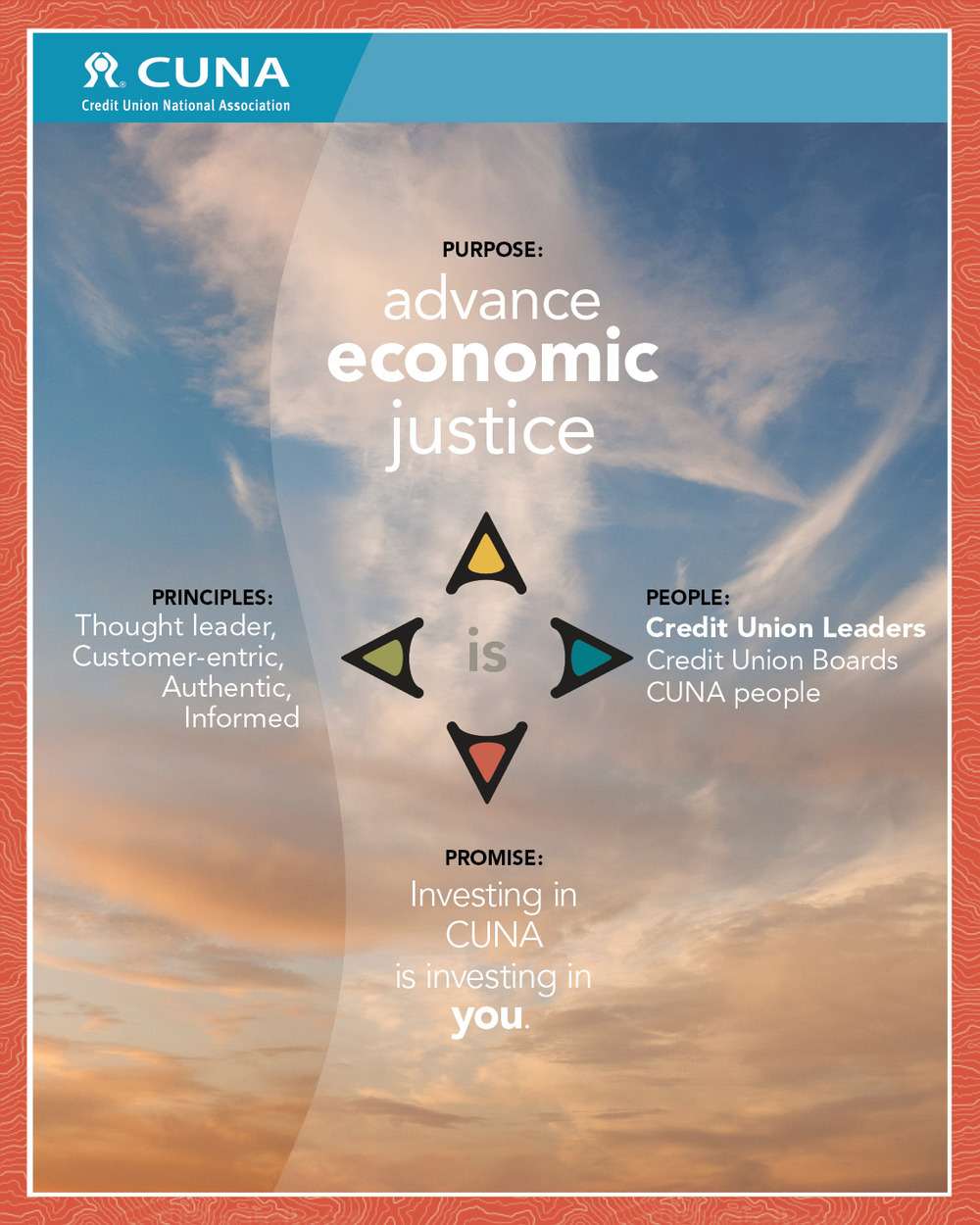 (Click to enlarge) A MAP for advancing      With this statement and messaging coordinates, we developed the CUNA MAP, which serves as a guide for CUNA leaders and people as they advance economic justice.