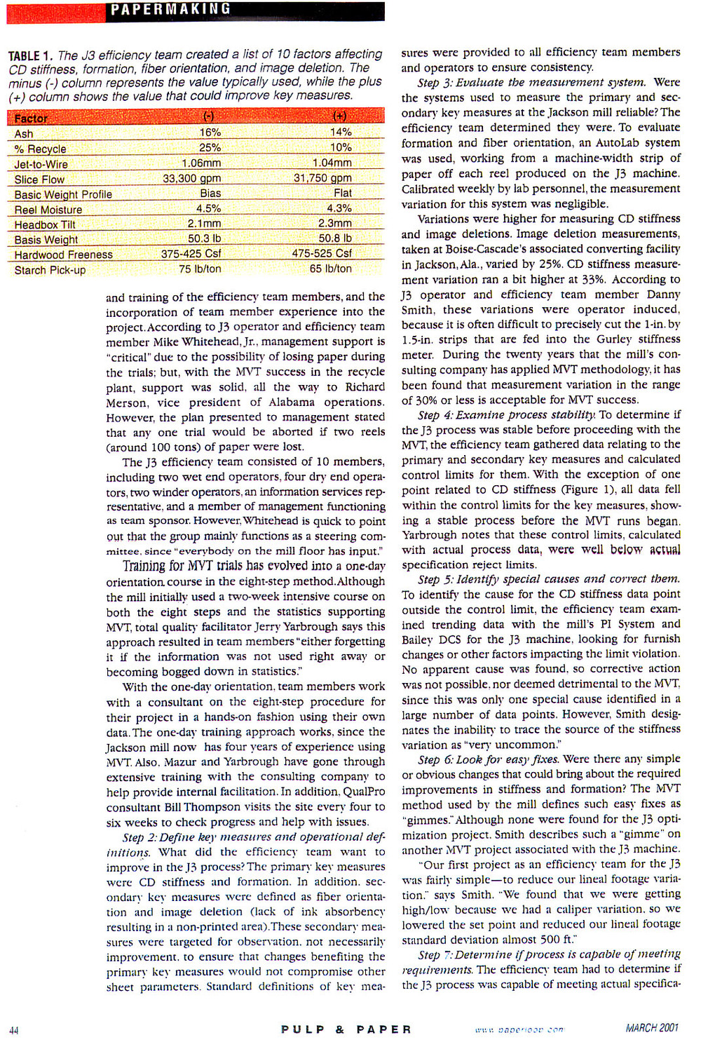 pulp & paper-march 2001-optimization method improves paper, pulp processes at boise cascade  page 2.jpg