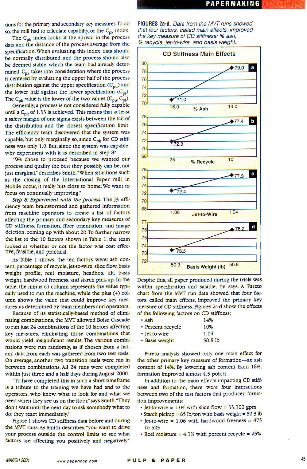 pulp & paper-march 2001-optimization method improves paper, pulp processes at boise cascade  page 3.jpg