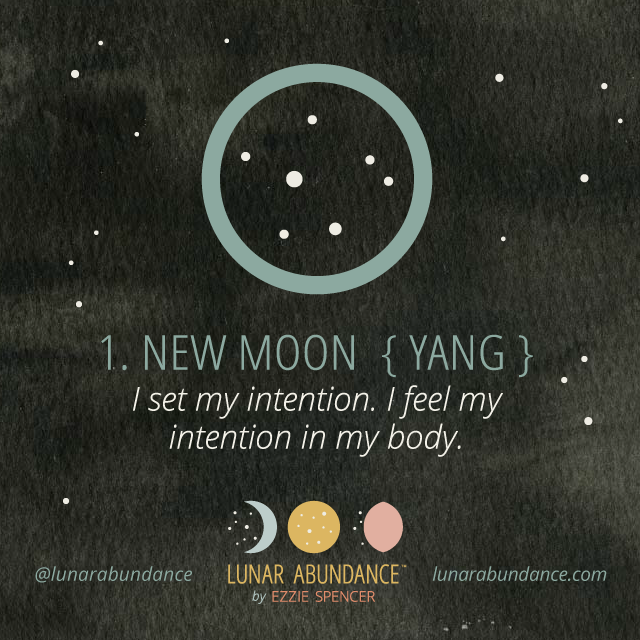 Lunar Abundance Course via Ezzie Spencer ($580)