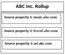 abc-inc-rollup2.jpg