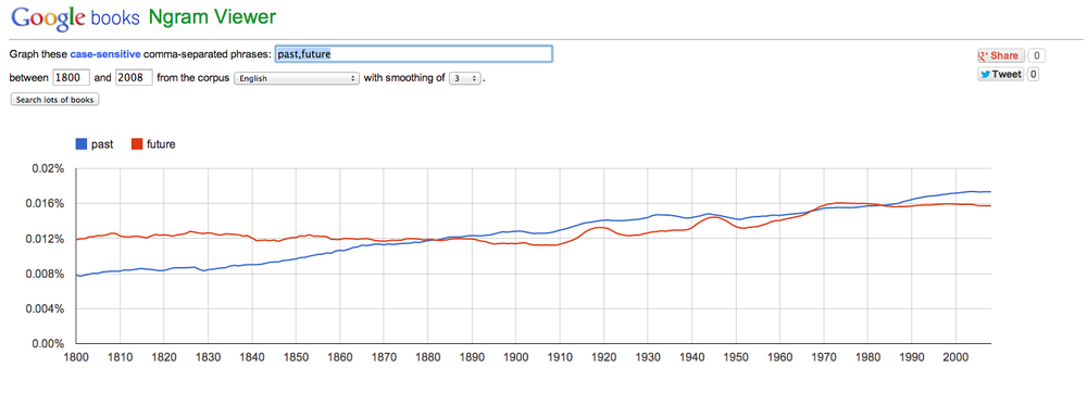 Google_Ngram_Viewer.jpg