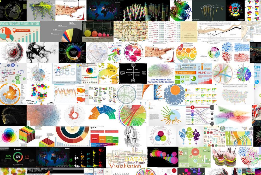 Search Term: Data Visualization