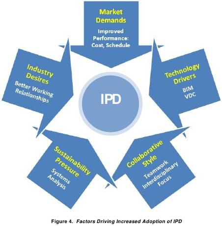 IPD_slide.jpg