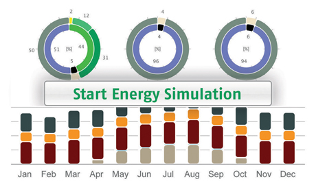 energy_evaluation-start_simulation.jpg