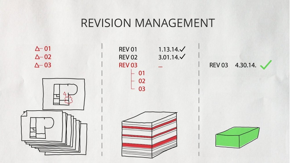 Revision Management ArchiCAD 18 provides new, fully integrated Revision Management workflows and streamlined PDF support to greatly improve design data exchange and change management with clients, consultants and the authorities. Më shumë...
