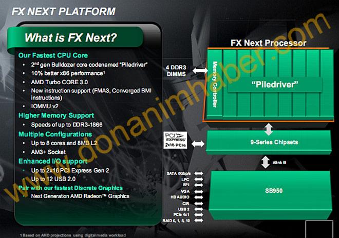 Piledriver AMD 011-r.jpg