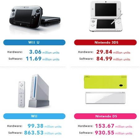nintendo-earnings-2012.jpg