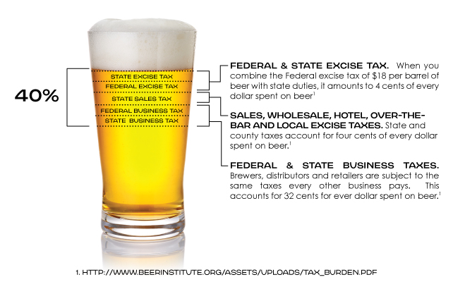 beer-tax.jpg