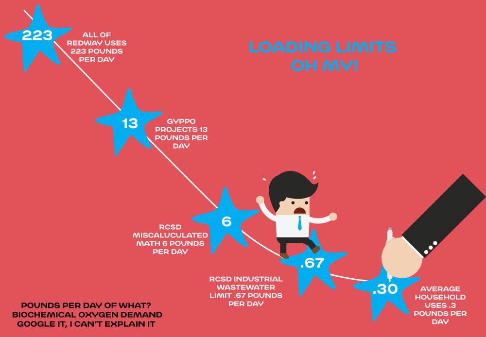 loading-limits.png