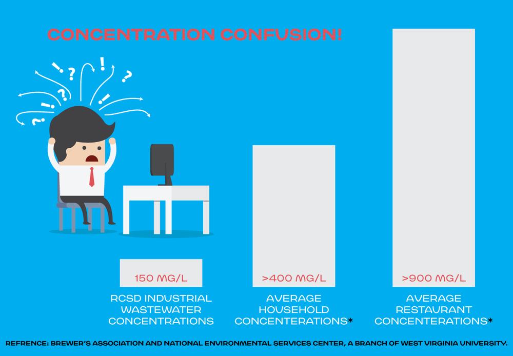 concentration-limits.png
