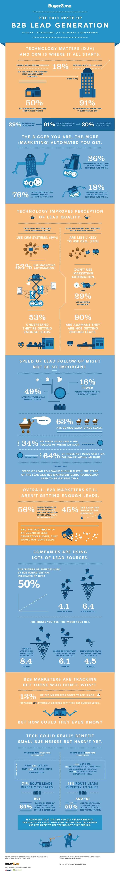 bz_2013_infographic_v3.jpg