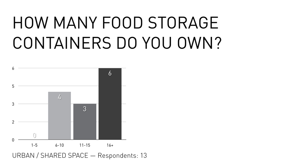 ID-food-storage.053.jpg