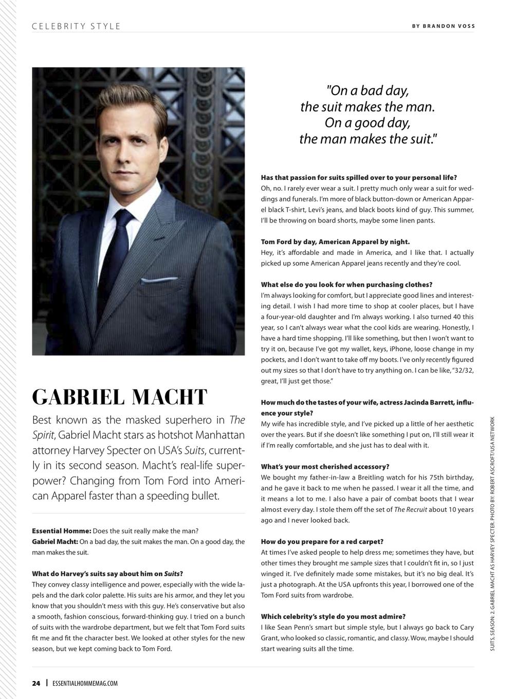 Celebrity Style: Gabri...