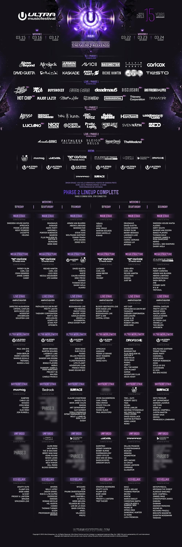 Ultra Music Festival Miami Lineup