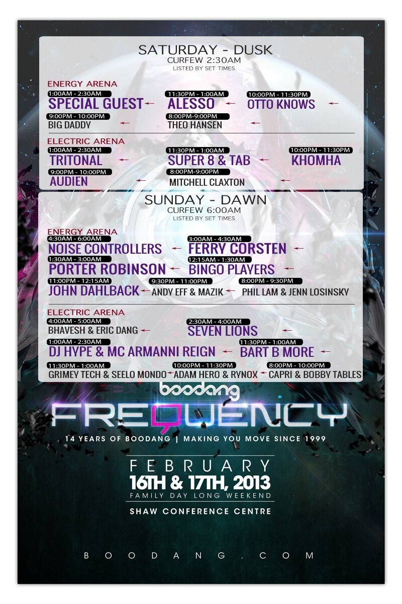 Frequency Set Times Courtesy of Boodang