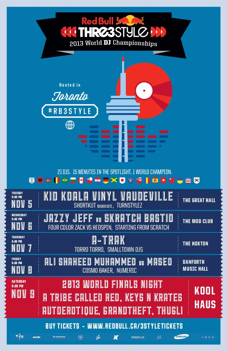 Red Bull Thre3style World Championship in Toronto