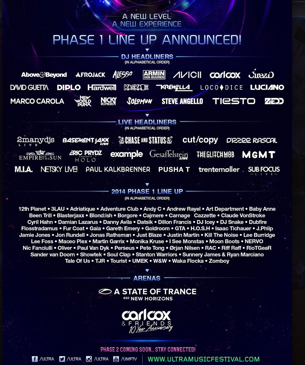 Phase 1 lineup of the Ultra Music Festival