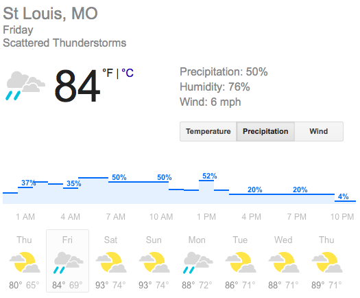 Screen Shot of St Louis forecast courtesy of Weather.com