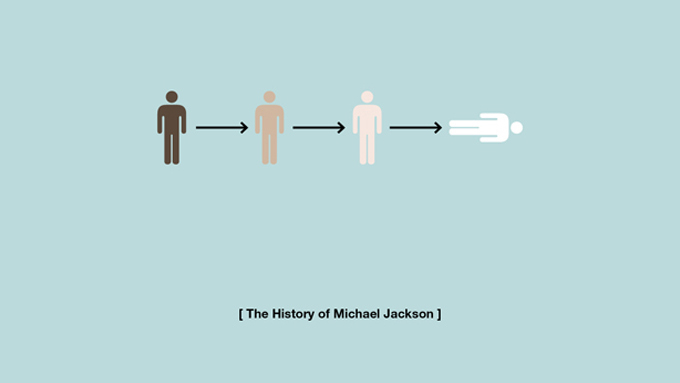 the history of michael jackson.