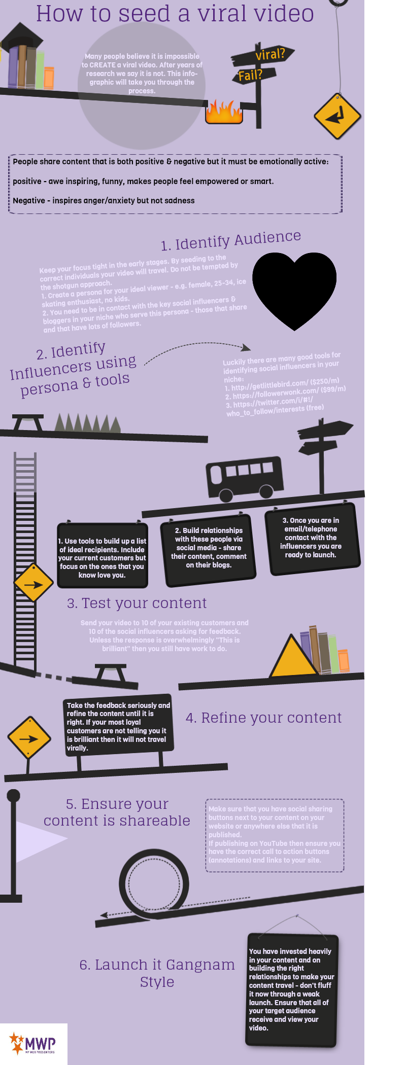 MWP-seeding-video-content-infographic.png