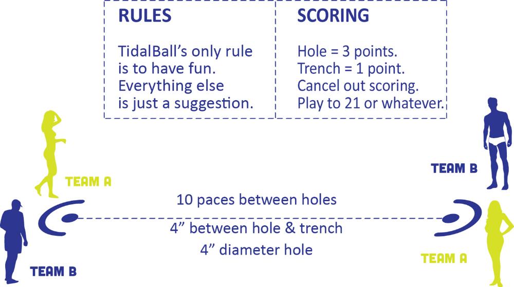TidalBall- How To Play America's Beach Game