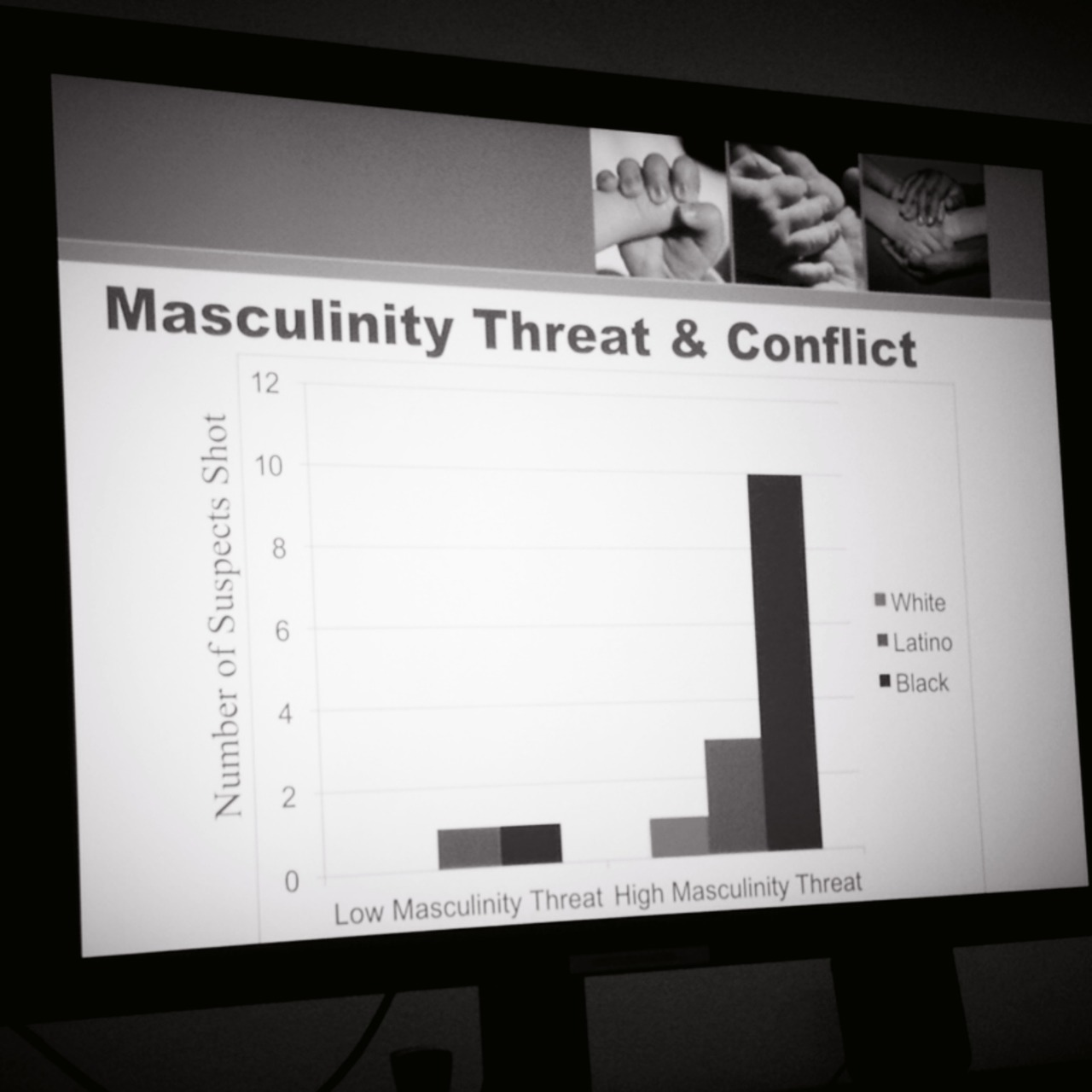 at Black Male Re-Imagined II. Learning about police use of force & its correlation to ideas of masculinity. Stream http://bit.ly/BMRII at Ford Foundation – View on Path.