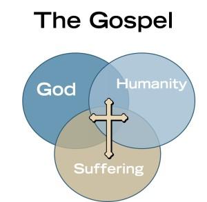 suffering_gospel.jpg