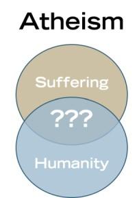 suffering_atheism.jpg