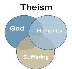 suffering_theism.jpg